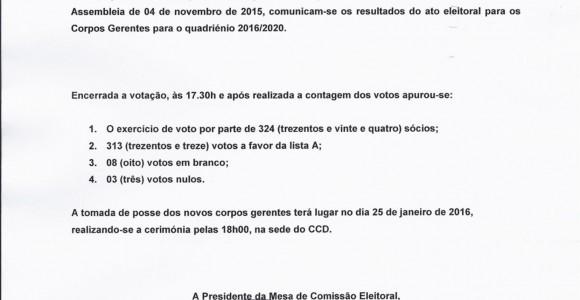Comunicado relativo ao resultado da Assembleia Eleitoral dos Corpos Gerentes do CCD PM CASCAIS para o quadriénio 2016/2020